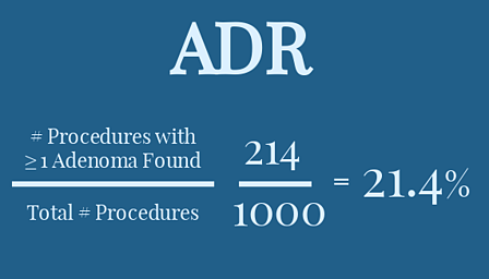 ADR (Adenoma Detection Rate)
