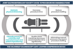 COVID-19 and Colonoscopy: Considerations for Endoscopy Staff